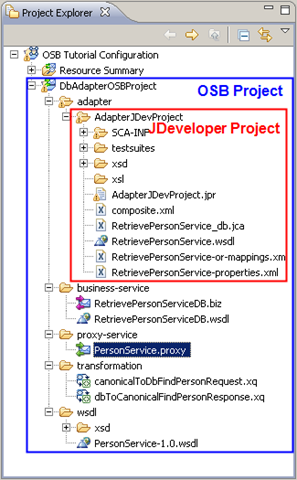 000_nesting_of_projects